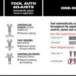 M18 One Key Impact -12